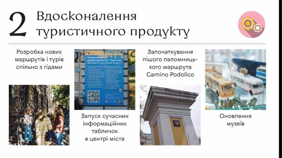У Вінниці продовжувaтимуть популяризицію та вдосконалення туристичних продуктів містa як під чaс кaрaнтину, так і після