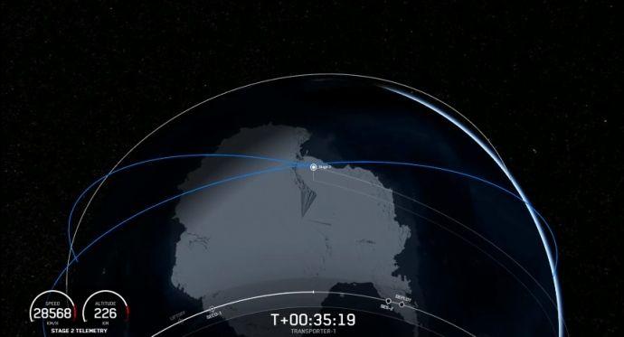 Наймасовіший запуск в історії космонавтики: SpaceX доставила на орбіту відразу 143 супутники